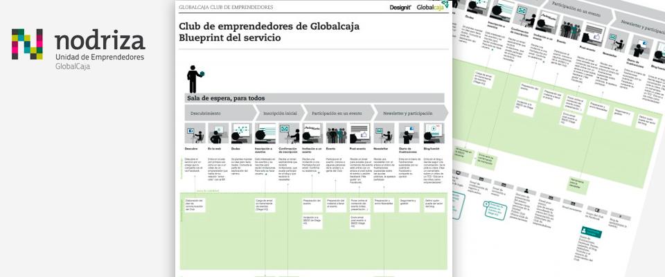 Globalcaja-retail-service-desing-jose-antonio-rodrigo01